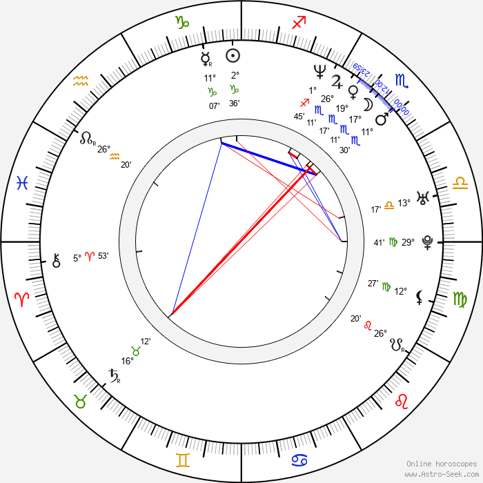 Breck Eisner - Birth horoscope chart