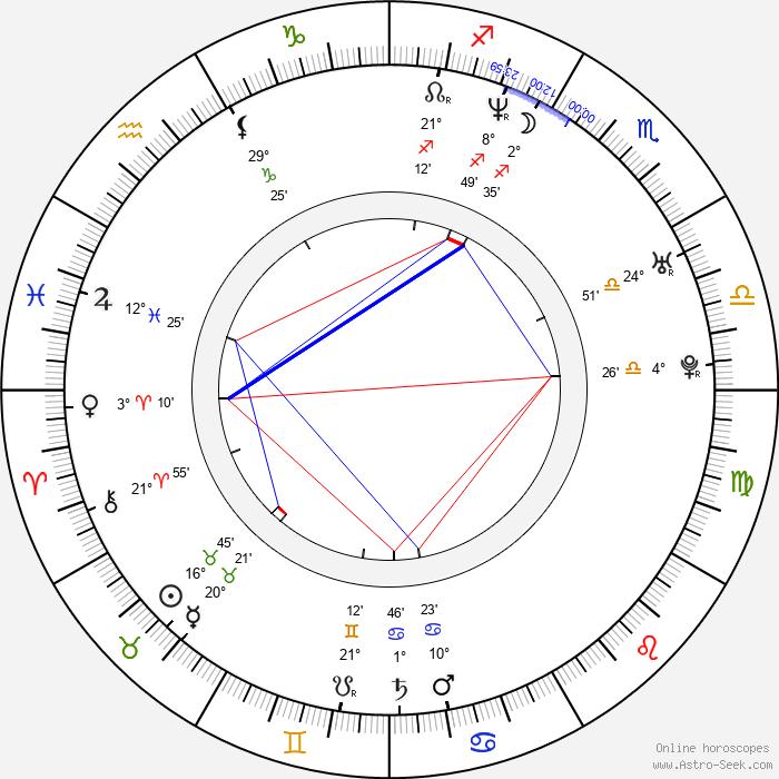 Breckin Meyer - Birth horoscope chart