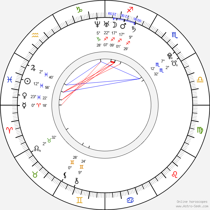 Bree Condon - Birth horoscope chart
