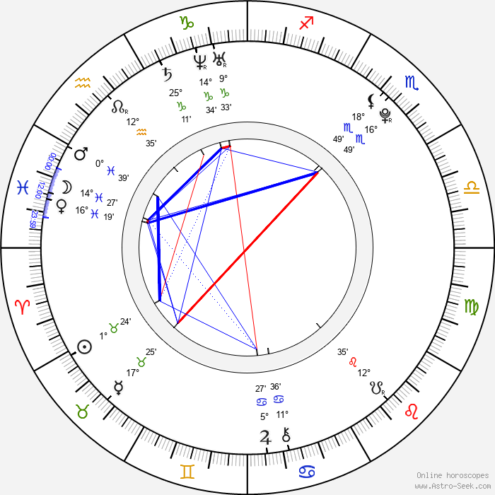 Bree Essrig - Birth horoscope chart