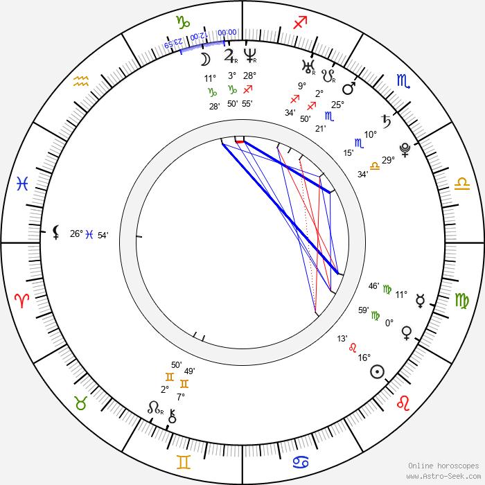 Brenda Gandini - Birth horoscope chart
