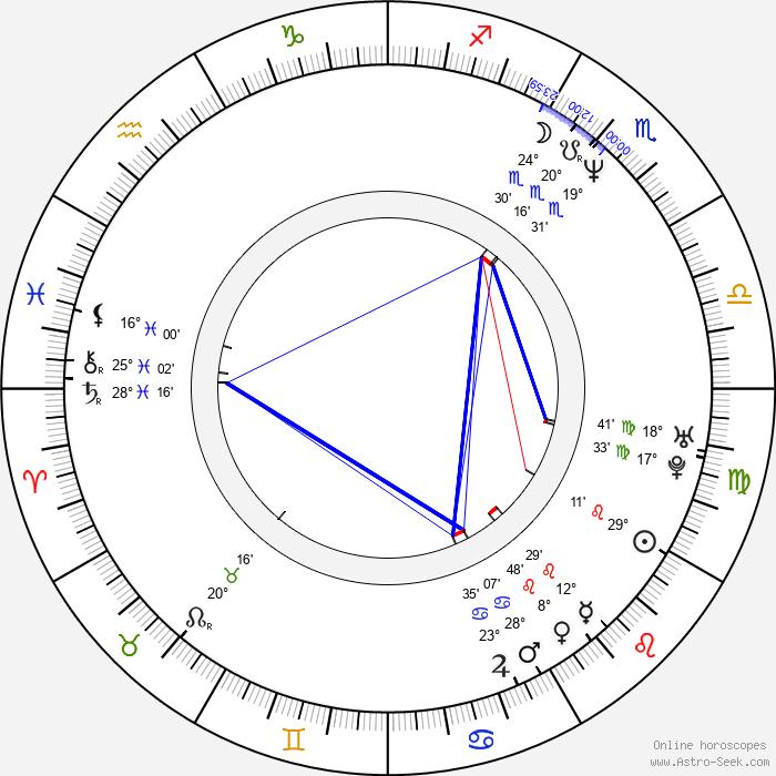 Brenda Gauthier - Birth horoscope chart