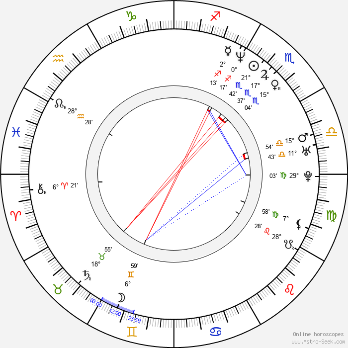 Brendan Benson - Birth horoscope chart