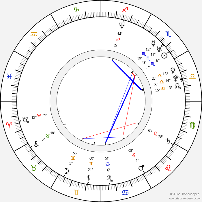 Brendan Fehr - Birth horoscope chart