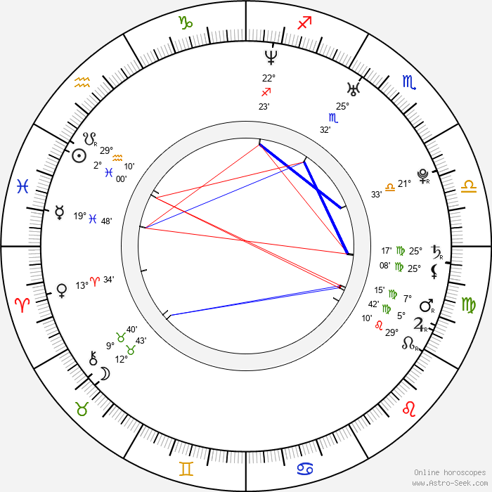 Brendan Sexton III - Birth horoscope chart