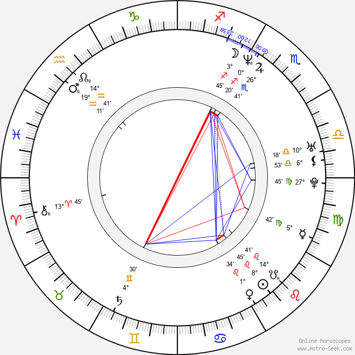 Brennan Swain - Birth horoscope chart
