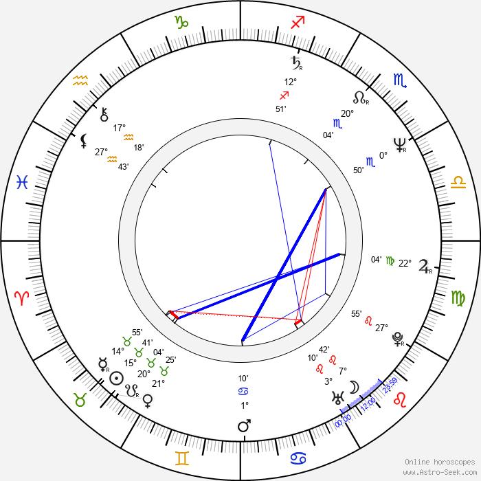 Brent Matthews - Birth horoscope chart