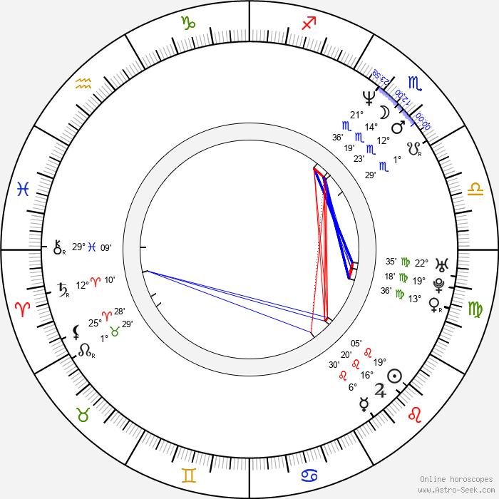 Brent Sexton - Birth horoscope chart