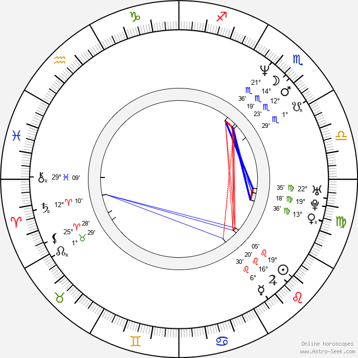 Brent Sexton - Birth horoscope chart