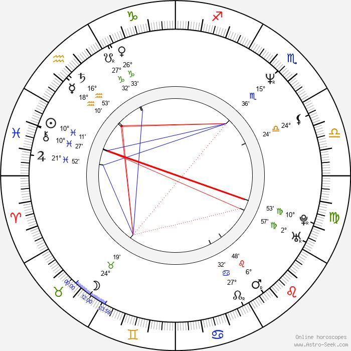 Brent Shields - Birth horoscope chart