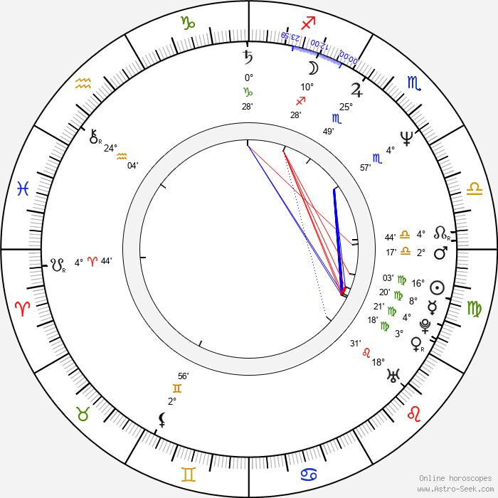 Brent Stait - Birth horoscope chart
