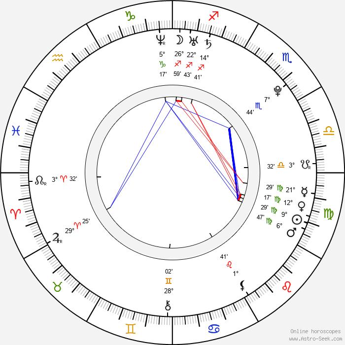 Brent Tarnol - Birth horoscope chart