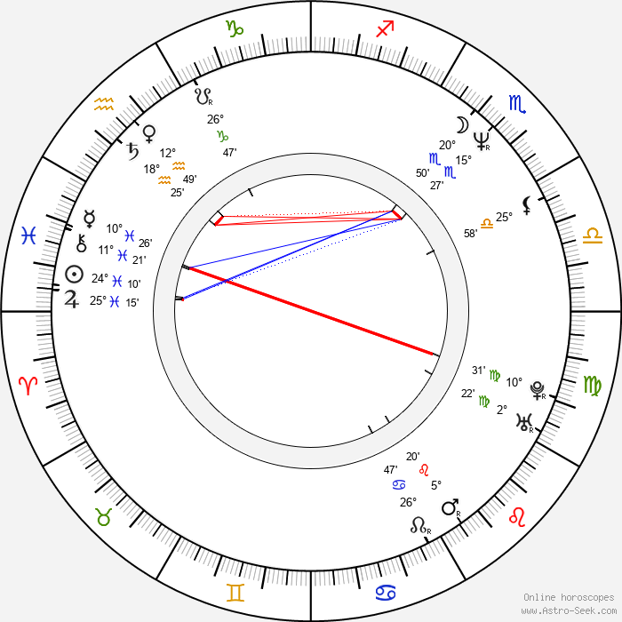 Bret Michaels - Birth horoscope chart