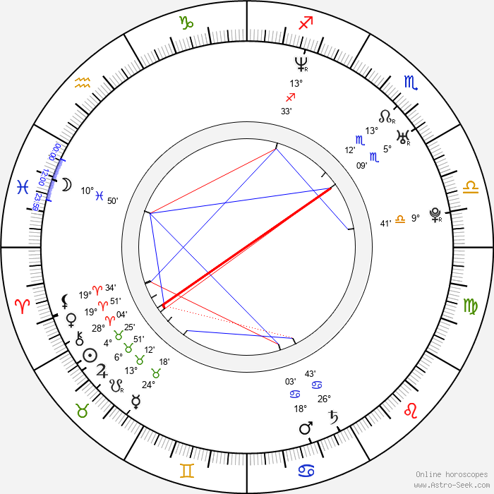 Brett Lear - Birth horoscope chart