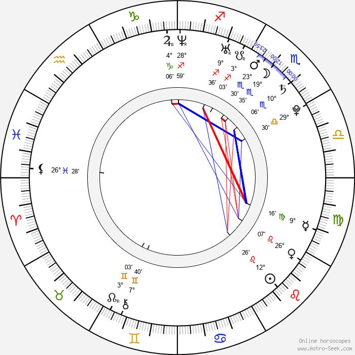 Brett Ryan Bonowicz - Birth horoscope chart