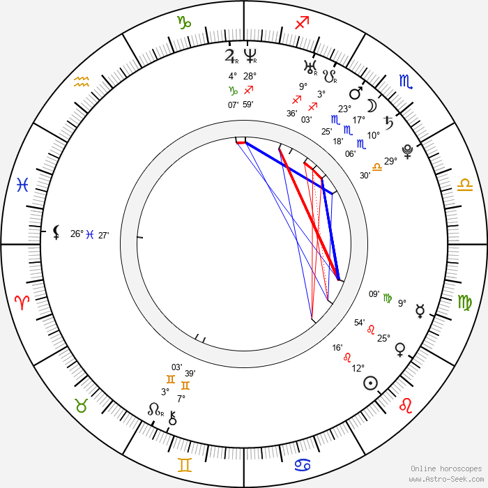 Brett Ryan Bonowicz - Birth horoscope chart