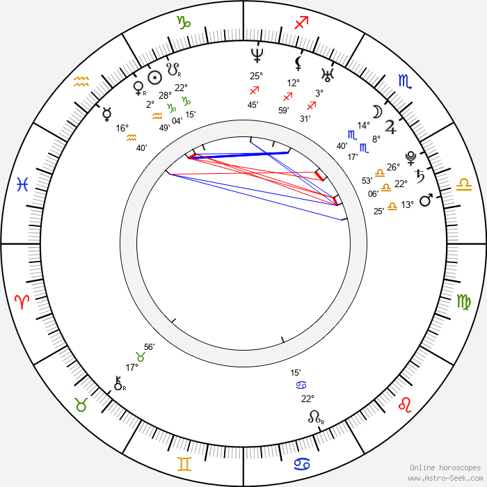 Brian Amyot - Birth horoscope chart