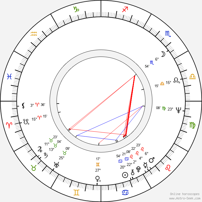Brian Avery - Birth horoscope chart