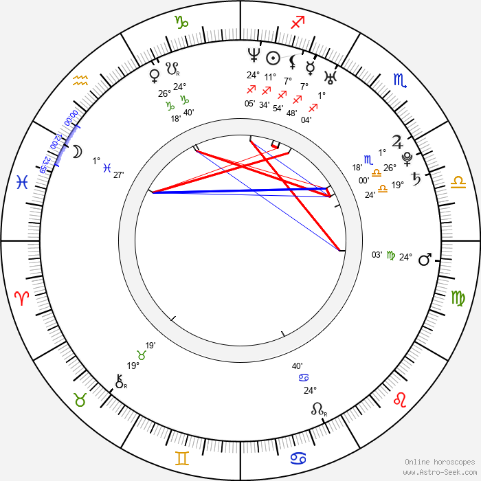 Brian Bonsall - Birth horoscope chart
