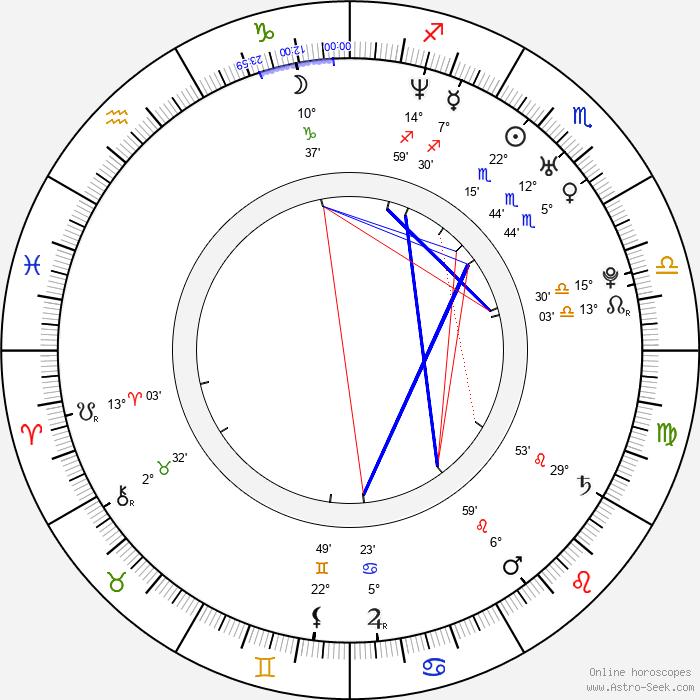 Brian Dietzen - Birth horoscope chart