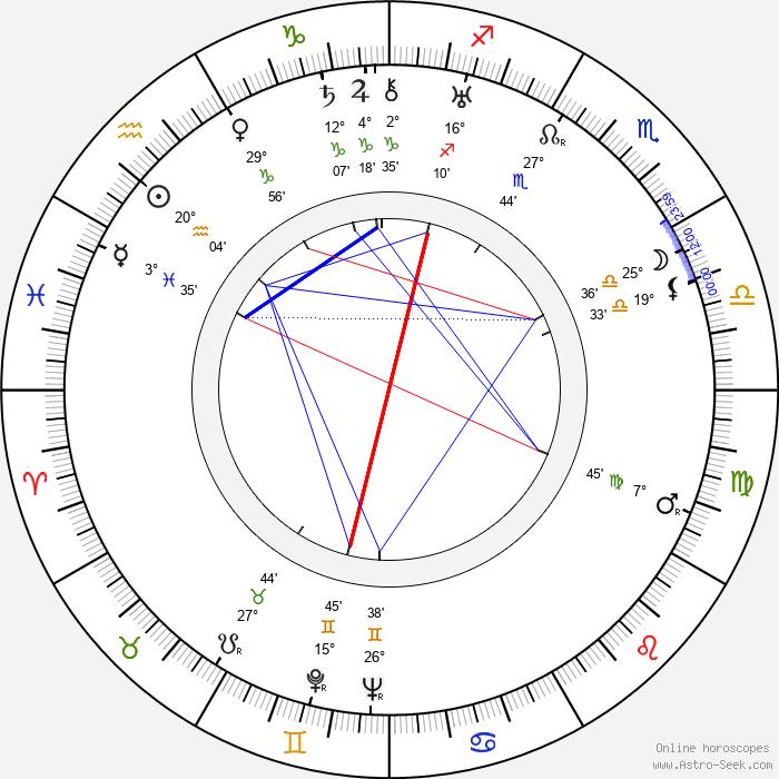 Brian Donlevy - Birth horoscope chart