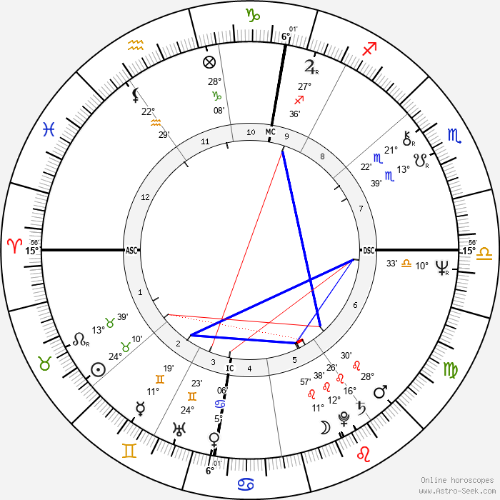 Brian Eno - Birth horoscope chart