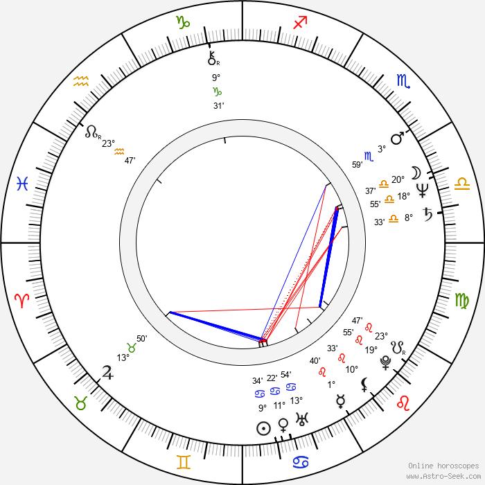 Brian George - Birth horoscope chart