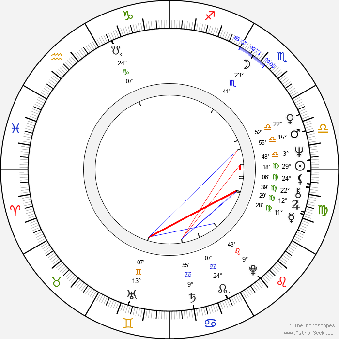 Brian Gibson - Birth horoscope chart