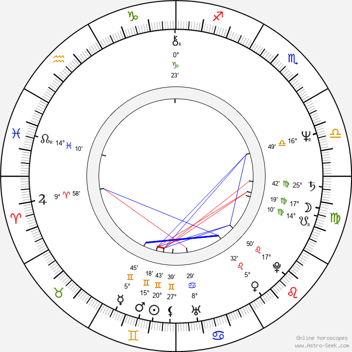 Brian Grazer - Birth horoscope chart