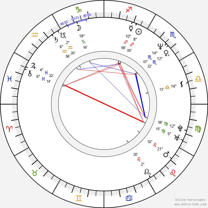 Brian Henson - Birth horoscope chart
