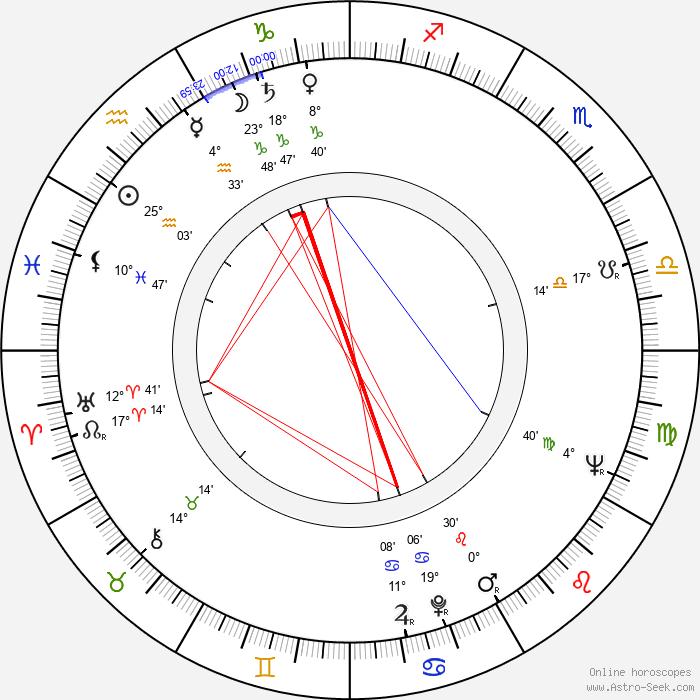 Brian Kelly - Birth horoscope chart