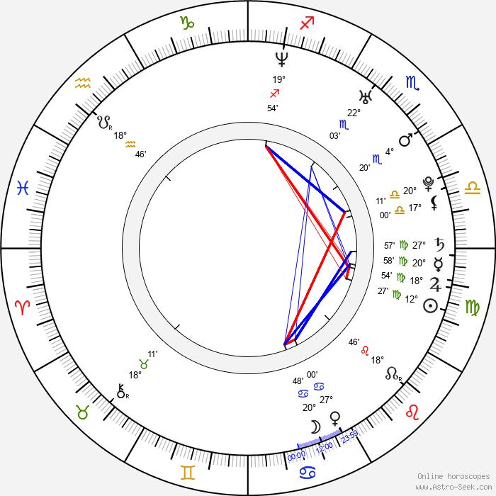 Brian Klapstein - Birth horoscope chart