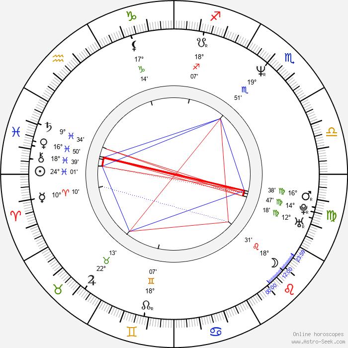 Brian Lally - Birth horoscope chart