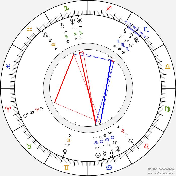 Brian Medina - Birth horoscope chart