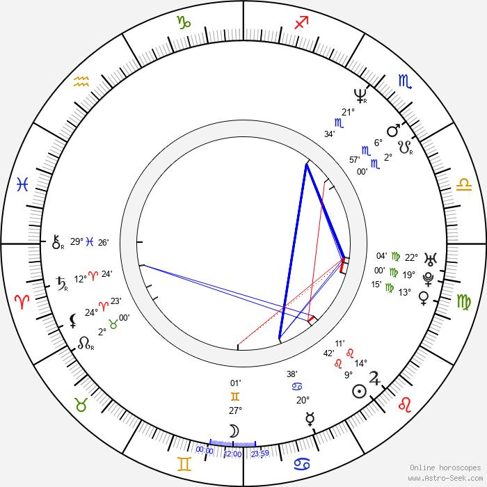 Brian Nicholas - Birth horoscope chart