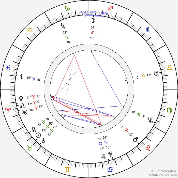 Brian O'Shaughnessy - Birth horoscope chart