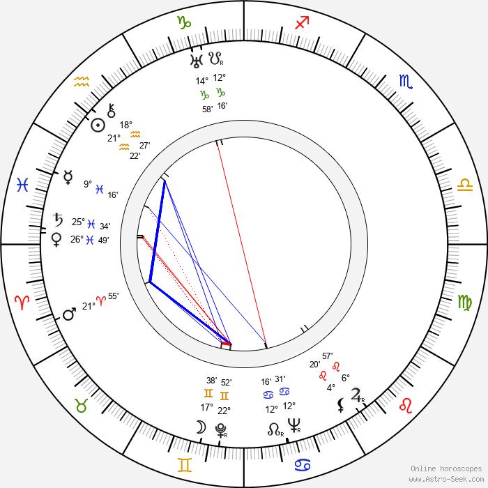 Brian Oulton - Birth horoscope chart