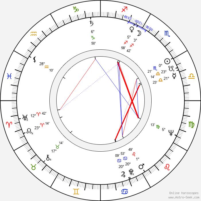 Brian Peck - Birth horoscope chart
