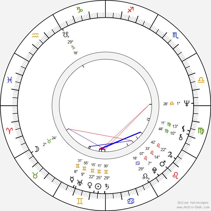 Brian Protheroe - Birth horoscope chart