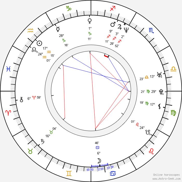 Brian Stepanek - Birth horoscope chart