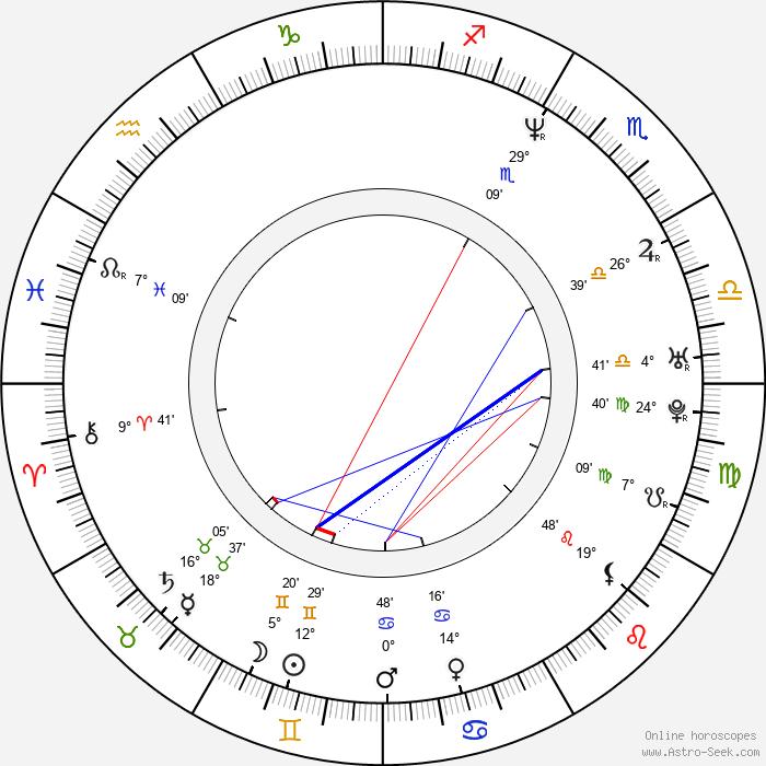 Brian T. Lynch - Birth horoscope chart