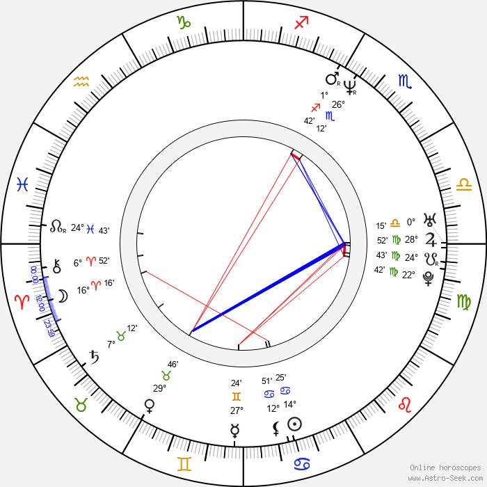 Brian Van Holt - Birth horoscope chart