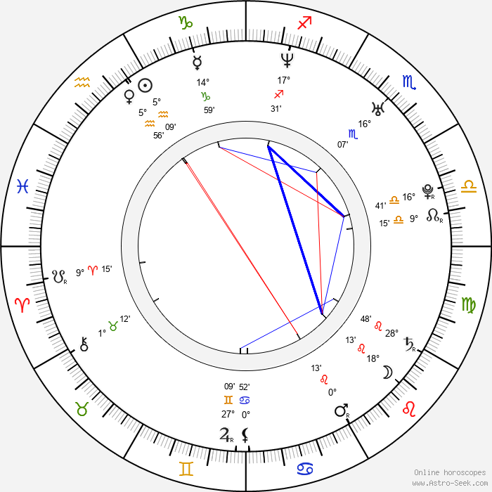 Brian Weaver - Birth horoscope chart