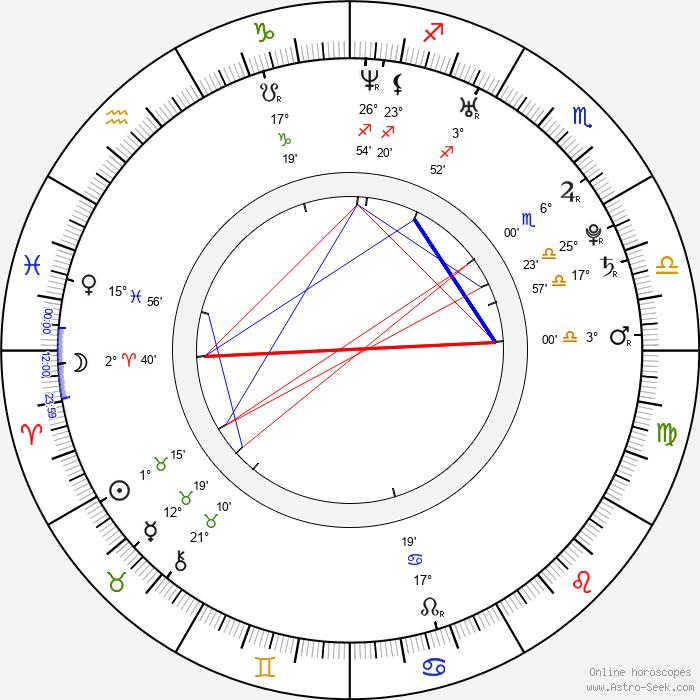 Brianne Davis - Birth horoscope chart