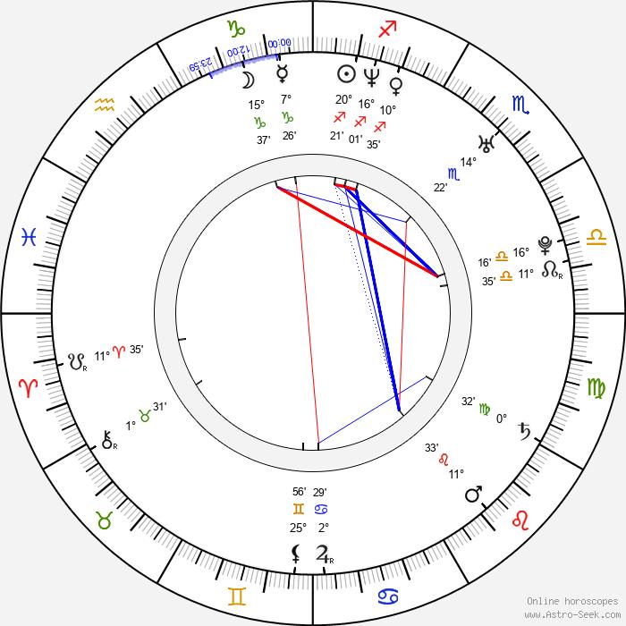 Bridget Hall - Birth horoscope chart