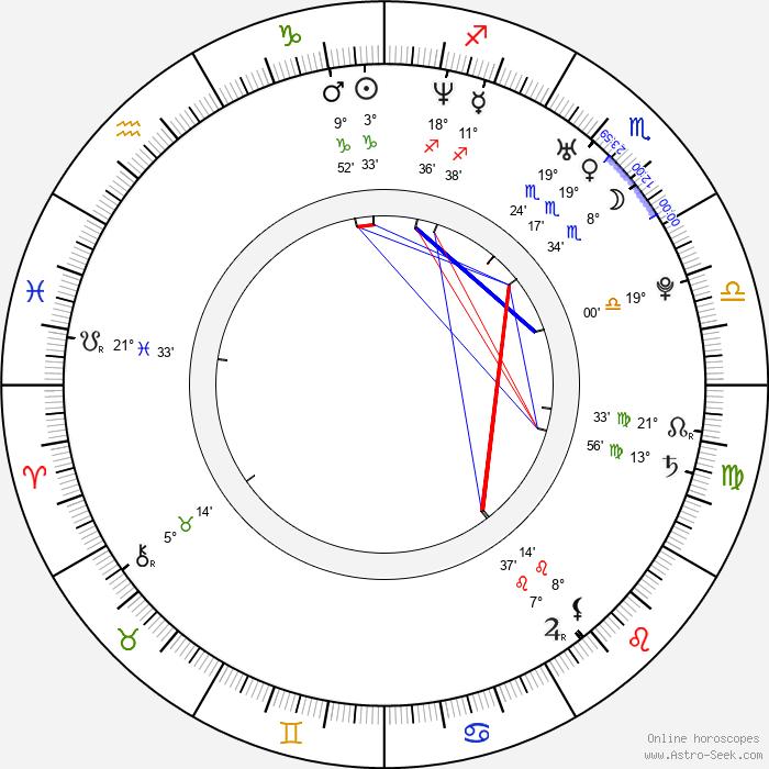 Bridgetta Tomarchio - Birth horoscope chart