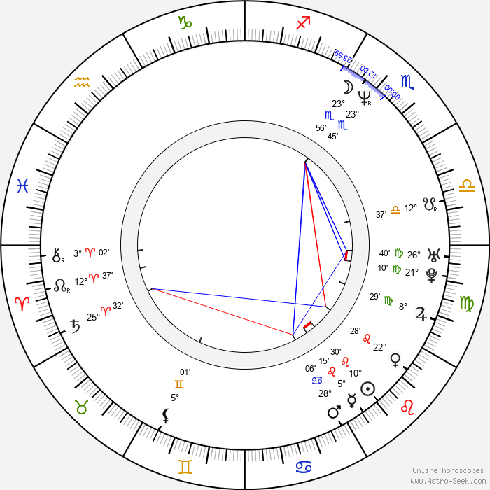 Bridgid Coulter - Birth horoscope chart