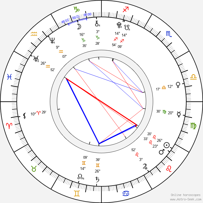 Brighton Sharbino - Birth horoscope chart