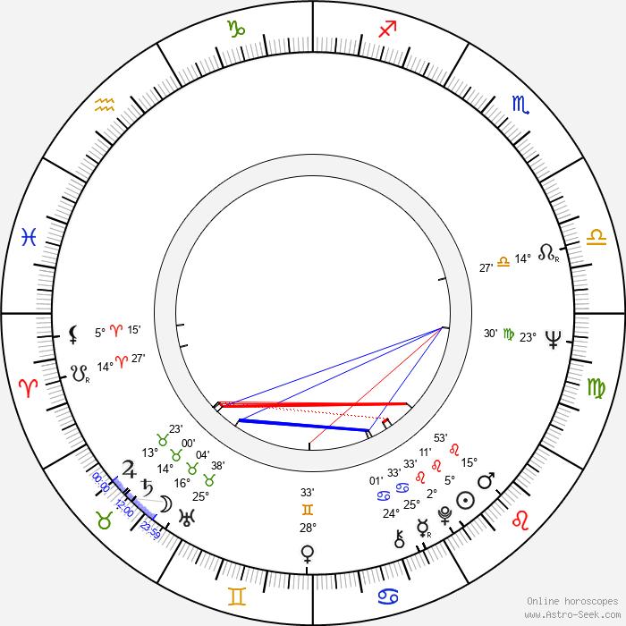 Brigit Forsyth - Birth horoscope chart