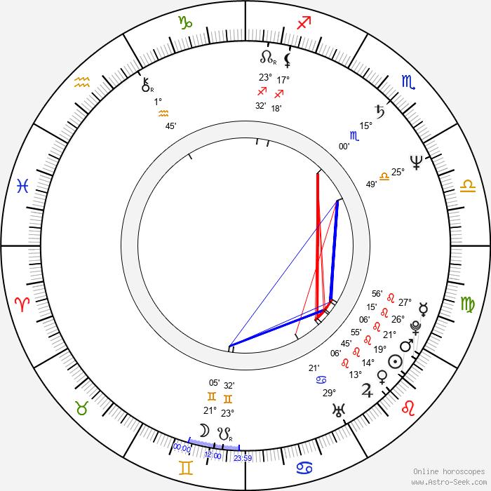 Brigitte Fouré - Birth horoscope chart